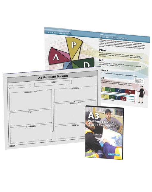 A3 Quick Learning Kit