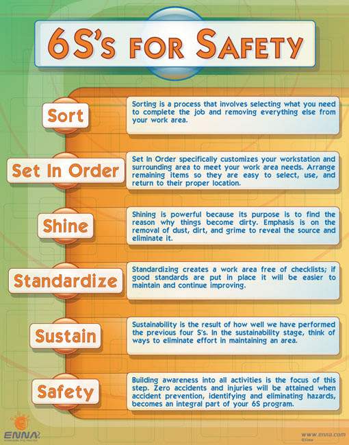 6S's for Safety Poster - Version 2 - Enna com