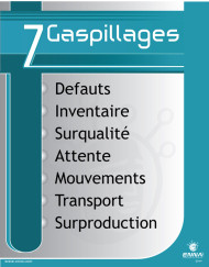 7 Gaspillages Poster Francais