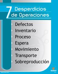 7-Wastes-Poster---Spanish---7-desperdicios-poster-01