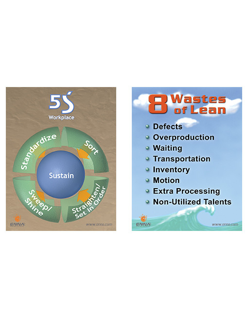 8 Wastes of Lean and 5S - Mini Poster Cards