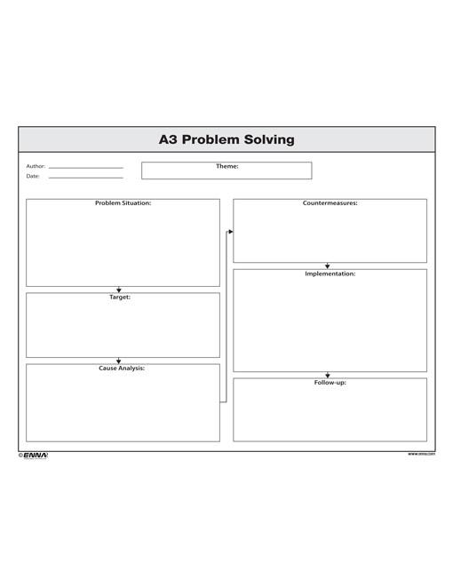 A3 Problem Solving