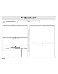A3 Status Report