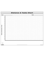 Distance and Tasks Chart Example