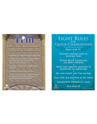 Quick Changeover and TPM - Mini Poster Cards