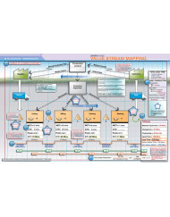 VSM Value Stream Mapping Quick Study Guide - Current State - Enna.com