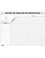 Product Family Matrix