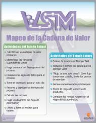 VSM Spanish Poster